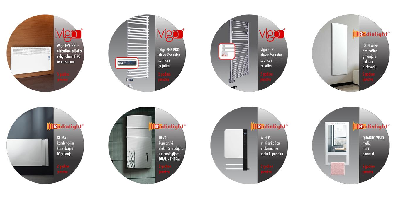 Električni radiatorji Vigo - Radialight